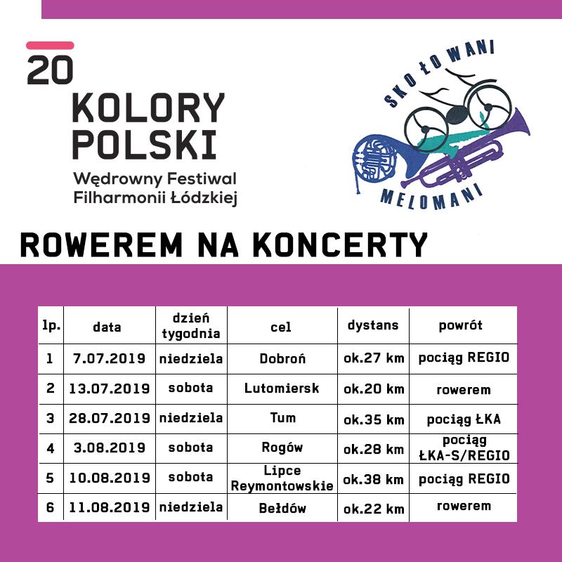 Kolory Polski_Wędrowny Festiwal Filharmonii Łódzkiej rowerem na koncerty